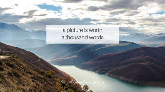 How to Use images in social media
